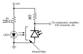 rangkaian sensor